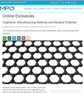 Graphene Manufacturing Methods