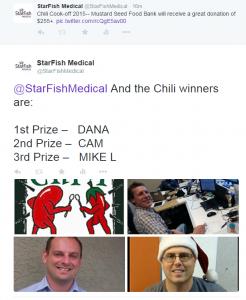 Chili tweet