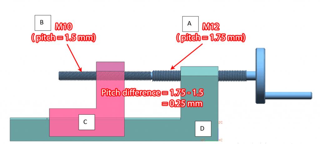 Custom differential screw