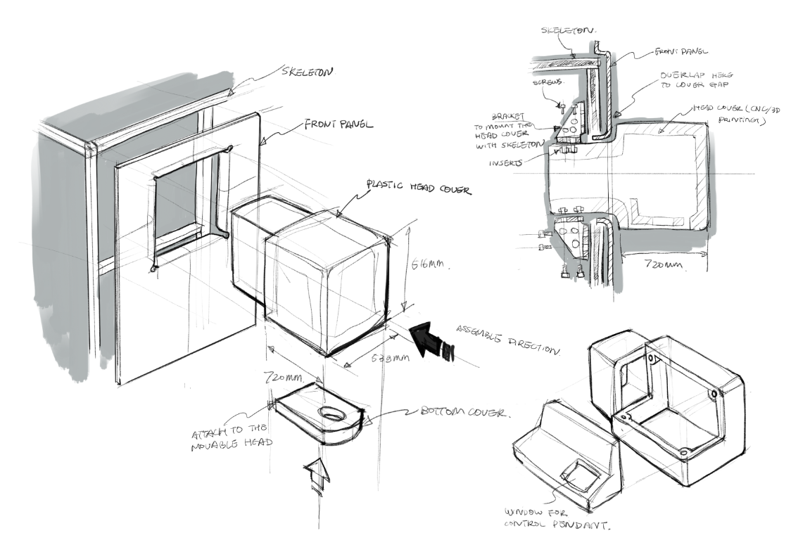 3 ways medical device sketching helps the design process