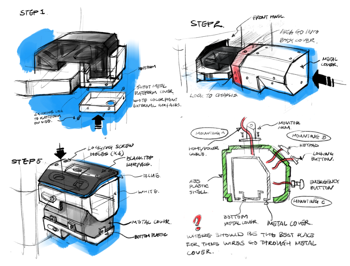 3 Ways Medical Device Sketching Helps The Design Process Wiring Instructions Fidelity Investments Sketches For Equipment Enclosure