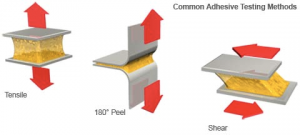 Figure 3 Peel Adhesion Test