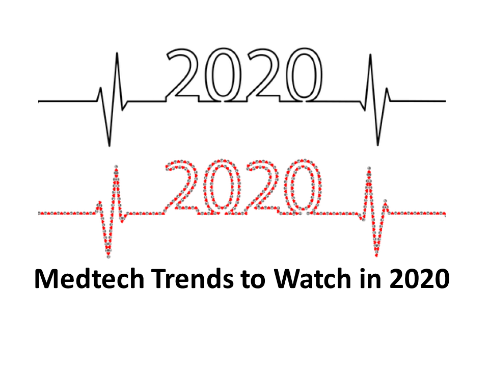Medtech Trends to Watch in 2020