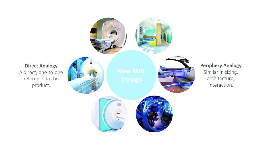 תרגום MRI לתרגום משתמשים וחולה