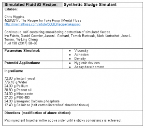 Simulated Biological Fluid Recipe