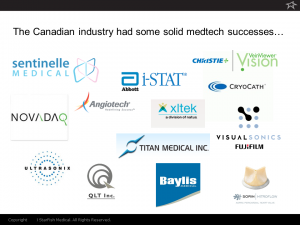 Canadian Medical Device Industry
