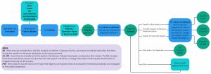 SysEng-Projects-FFMEA-Workflow-Block-Diagram-scaled