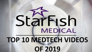 most viewed medtech videos in 2019