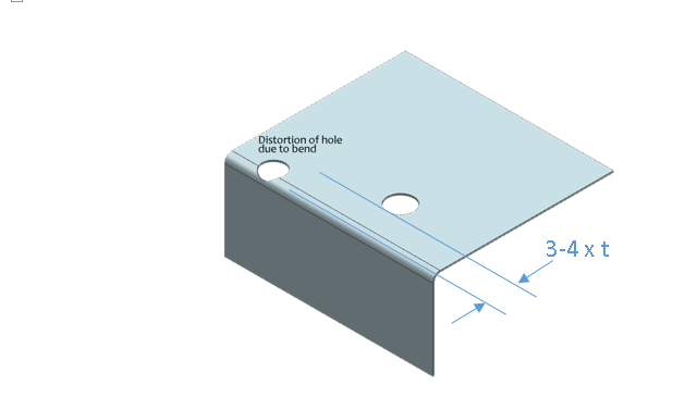 Sweet Relief How To Avoid Hole Distortion In Sheet Metal Parts