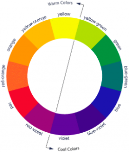 colour palette wheel