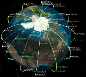 The iridium constellation delivers sat phone coverage all over the world with 66 satellites.